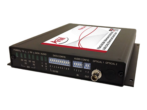 Fiberlink 3394 3G/HD/SD-SDI & Data Series